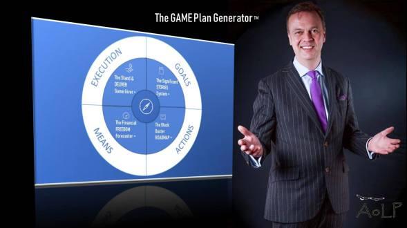 The GAME Plan Generator